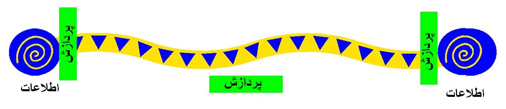 Information_Data